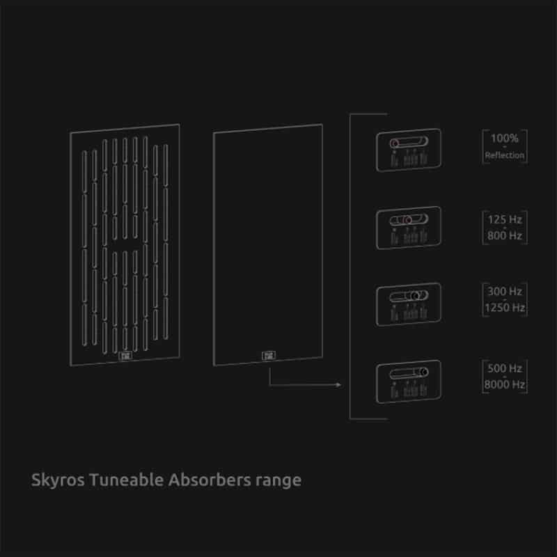 artnovion skyros tuneable freq absorber